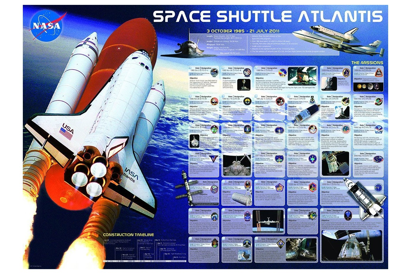Puzzle Eurographics - Space Shuttle Atlantis, 1.000 piese (6000-0571) imagine