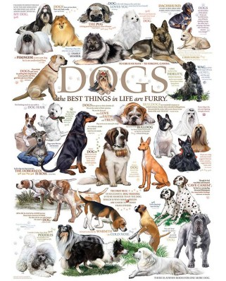 Puzzle Cobble Hill - Dog Quotes, 1.000 piese (Cobble-Hill-80096)