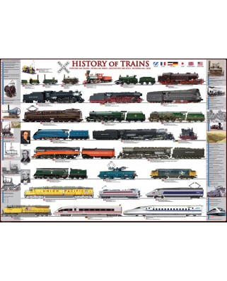 Puzzle 1000 piese - History of Trains (Eurographics-6000-0251)