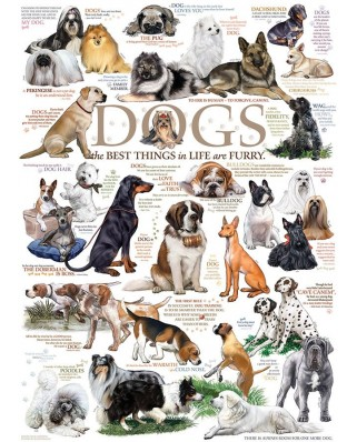 Puzzle Cobble Hill - Dog Quotes, 1.000 piese (56141)