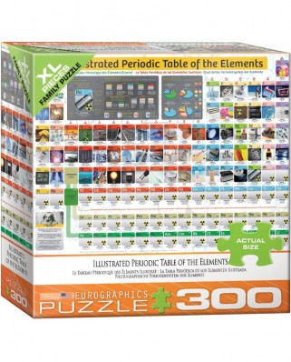 Puzzle Eurographics - Illustrated Periodic Table of The Elements, 300 piese XXL (8300-5370)